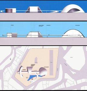 El proyecto arquitectónico de Niemeyer